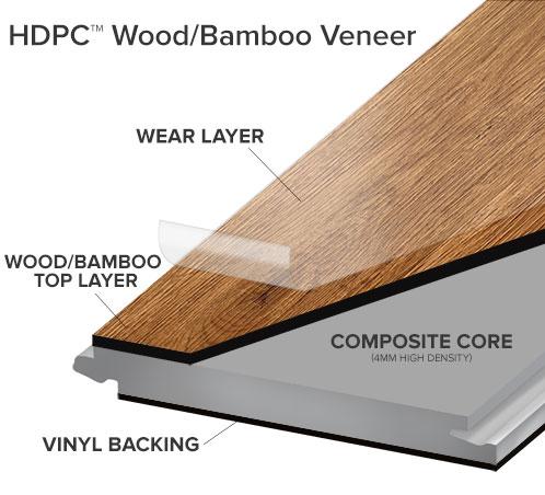 Wood Composite Flooring colonial plank™ | wellmade performance flooring