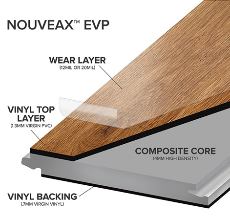 nouveax engineered vinyl plank wellmade performance